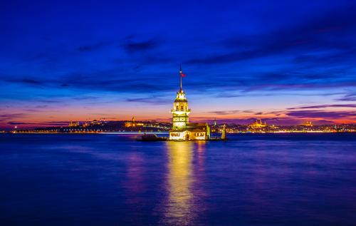 Luxury Yacht Charter in Turkey – 7 Days