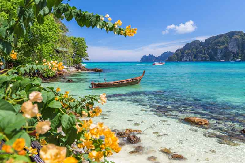 Yacht Charter Itinerary Thailand