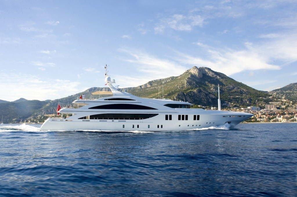 Benetti Yachts Market Profile