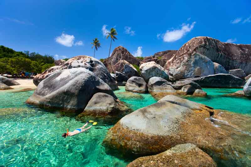 Snorkelling on a yacht charter itinerary British Virgin Islands